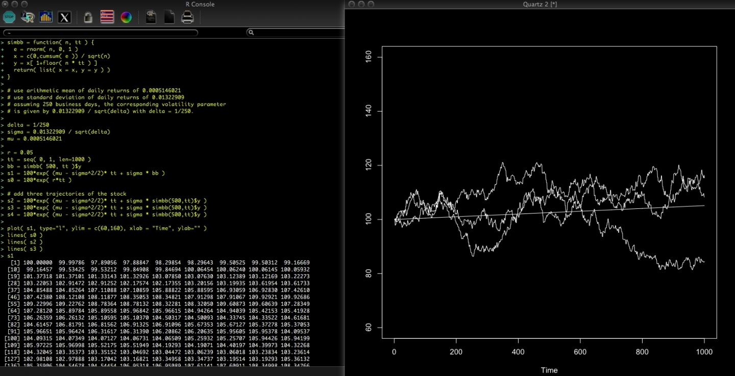 Online Workshop: Create Your Own Music From (Deep) Space Or Wallstreet, by Valery Vermeulen
